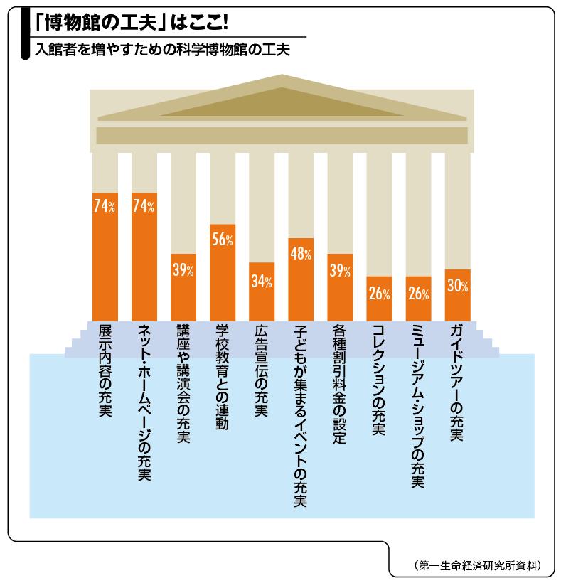 jp_hakubutukan-zu02