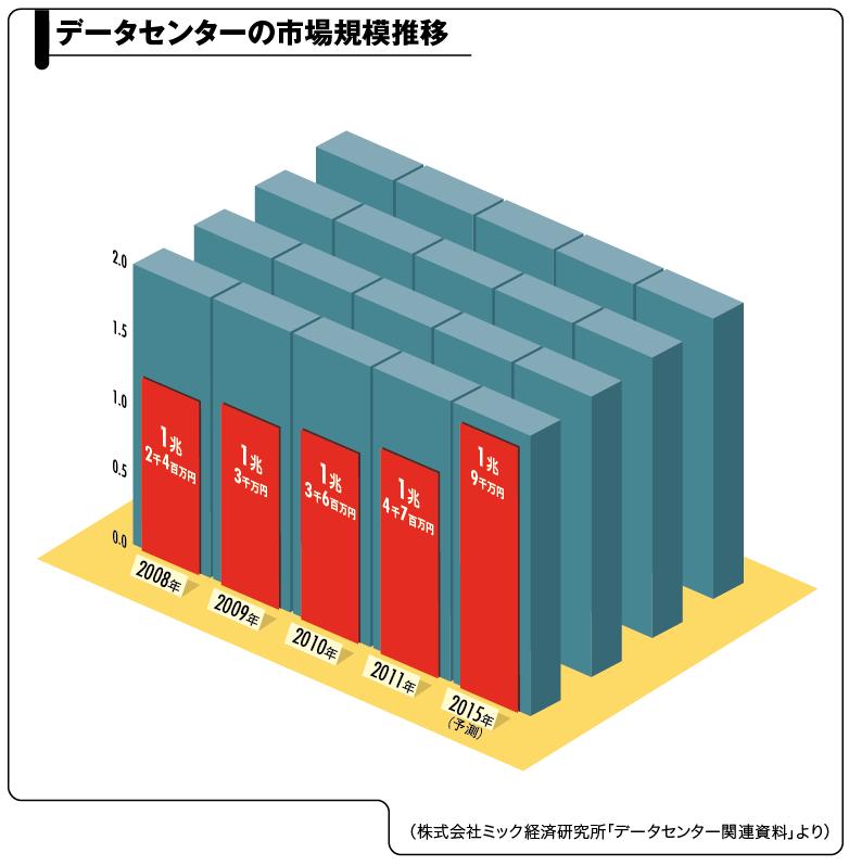 jp_datacenter-zu01