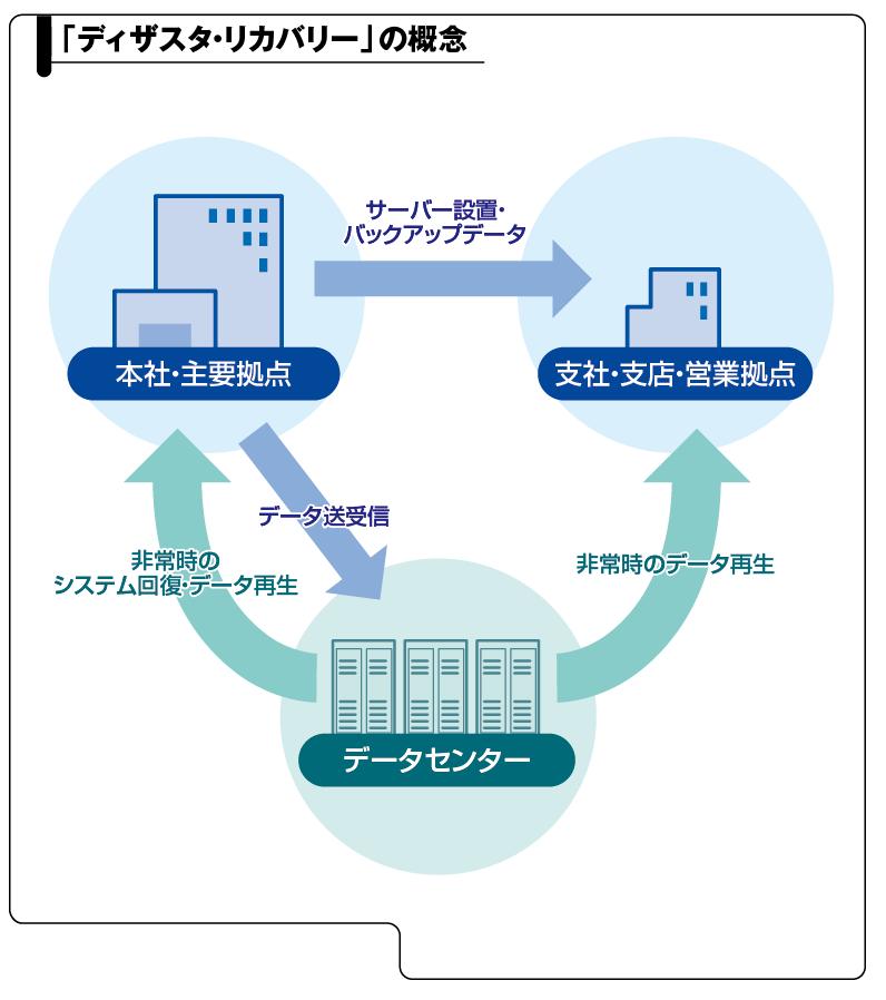 jp_datacenter-zu02