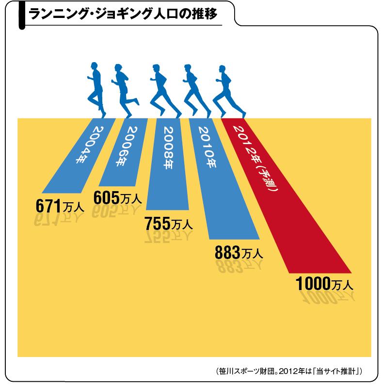 jp_running-zu01
