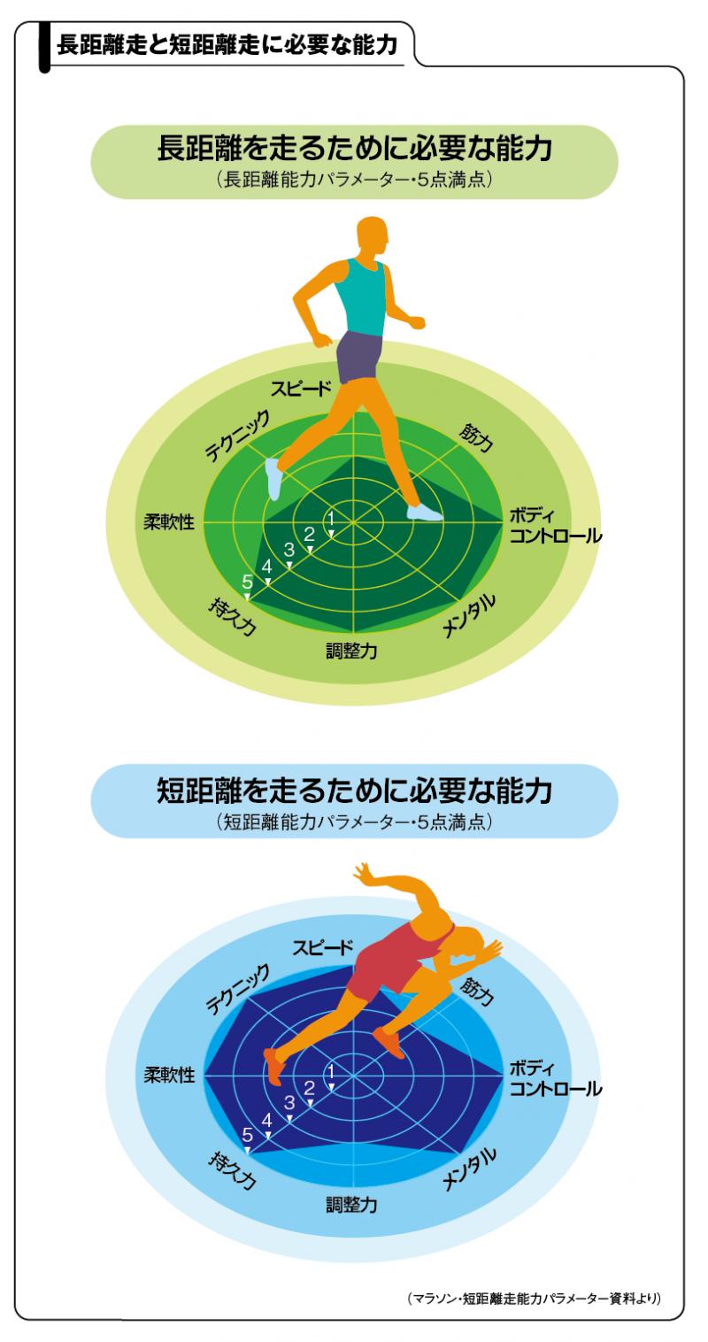 jp_running-zu02