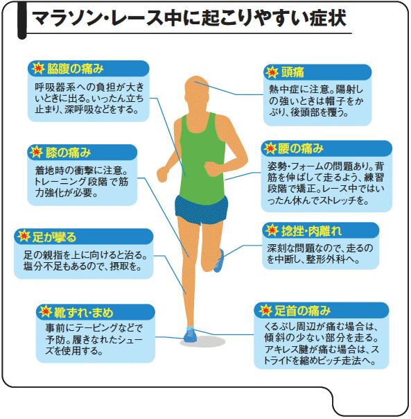 jp_running-zu03