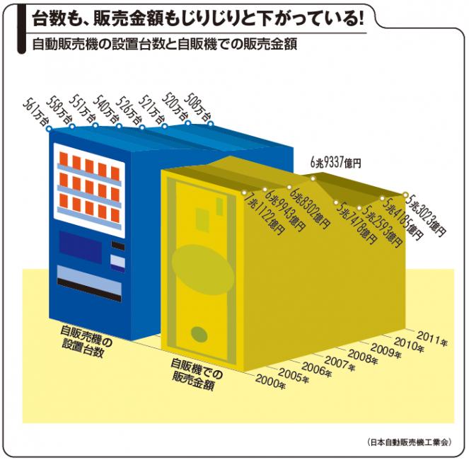 jp_zigouhanbaiki-zu02