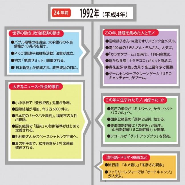 3-1992jpeg-3